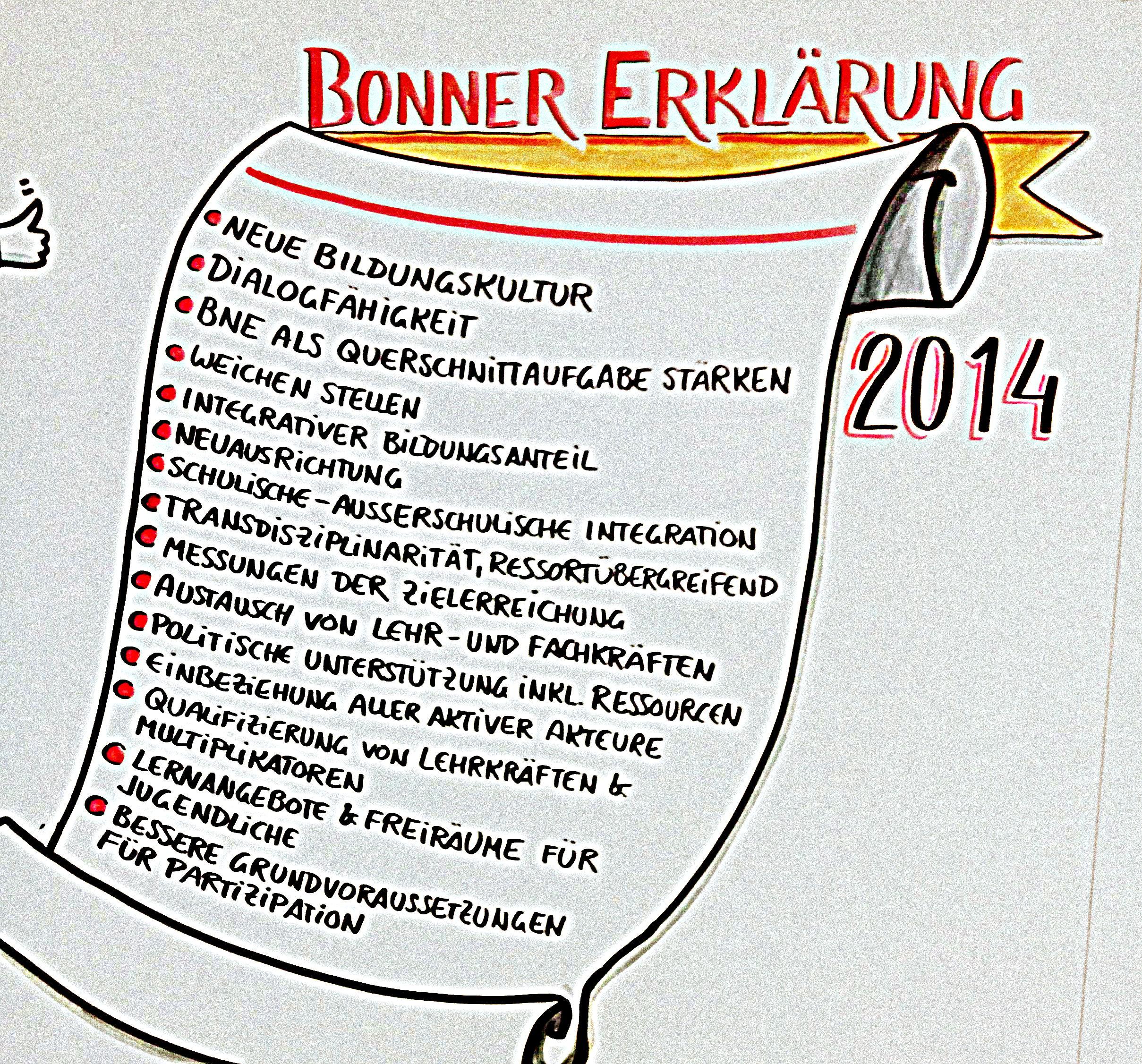 Foto_Bonner_Erklärung_